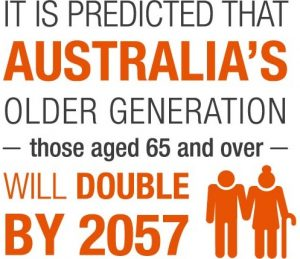 It is predicted that Australia's older generation will double by 2057