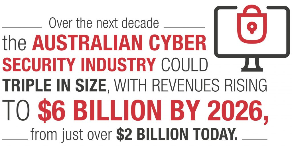 Australian Cyber Security growth by 2020