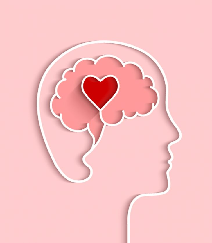 Diagram of a brain with a heart inside, representing emotional intelligence