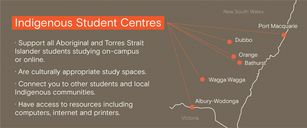 Indigenous Student Centres In Albury-Wodonga, Bathurst, Dubbo, Goulburn, Orange, Port Macquarie and Wagga Wagga. Support all Aboriginal and Torres Strait Islander students studying on-campus or online. Are culturally appropriate study spaces. Connect you to other students and local Indigenous communities.  Have access to resources including computers, internet and printers.