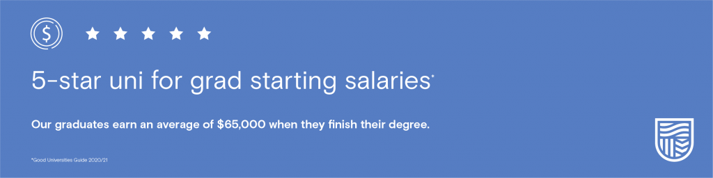 5-star uni for grad starting salaries. Our graduates earn an average of $65,000 when they finish their degree. 2020/21 Good universities guide.