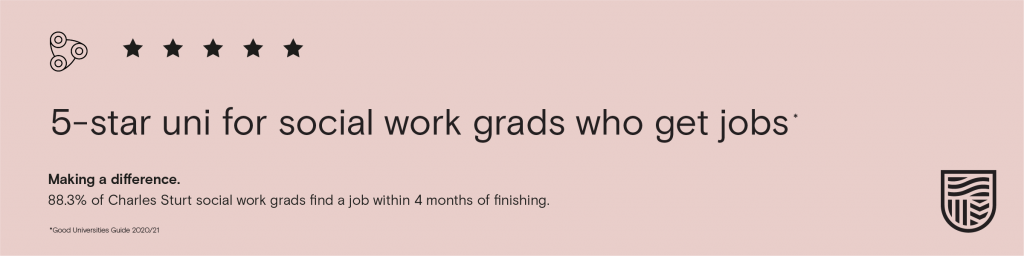 5-star uni for social work grads who get jobs. 88.3% of Charles Sturt social work grads find a job within 4 months of finishing. 2020/21 Good Universities Guide
